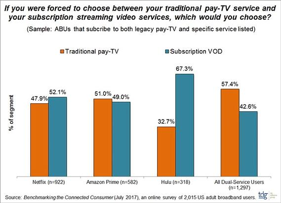 hulu vs pay tv.jpg