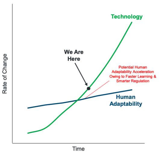 internet trends 2019 diagram
