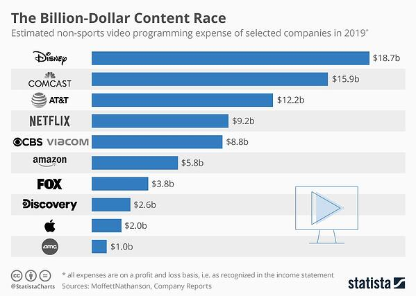 ai video piracy billion dollar content race