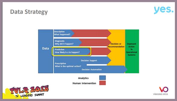Data Strategy slide Ido TVLS