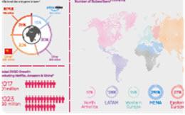 SVOD infographic thumb 1