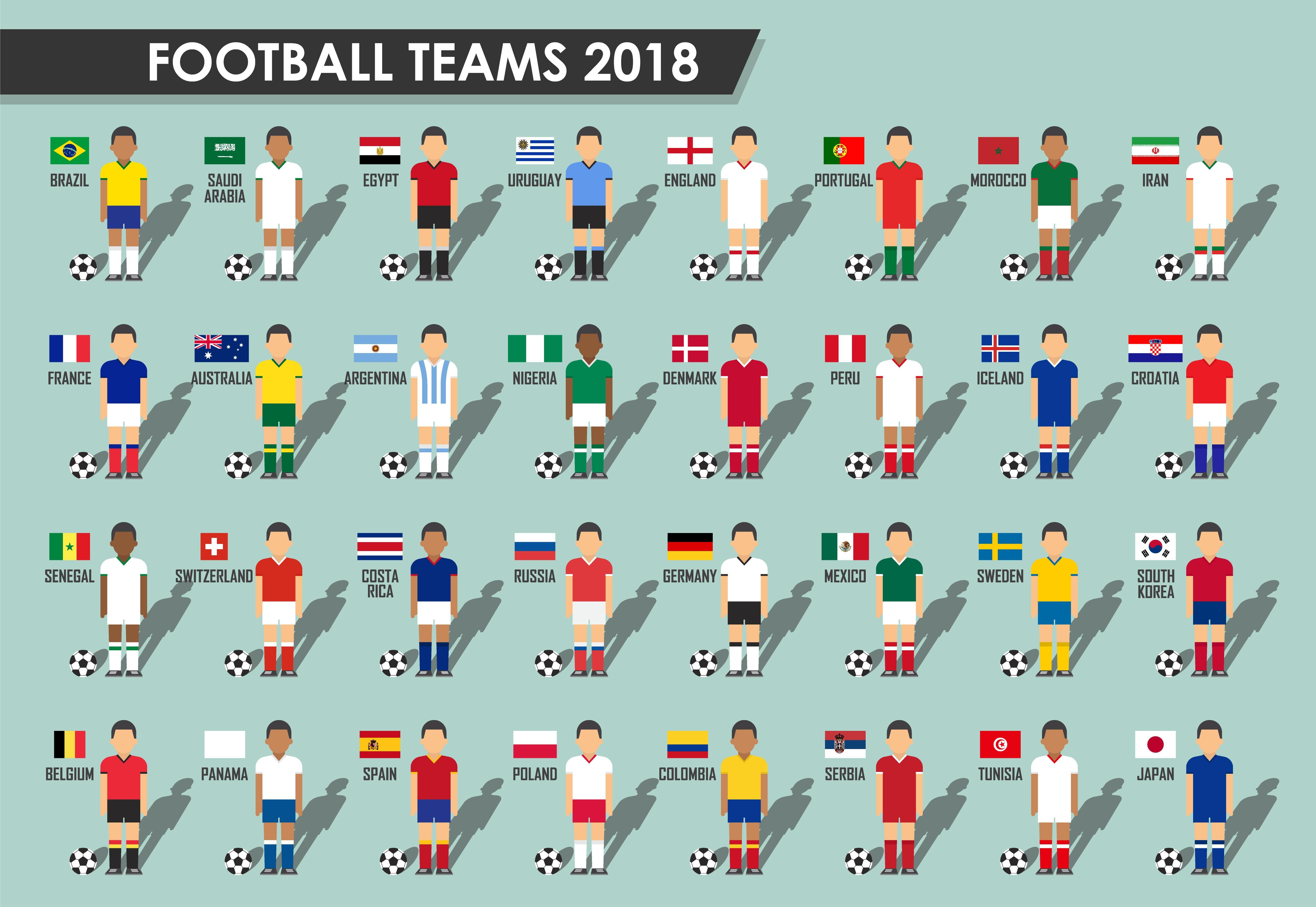 Russia 2018 teams
