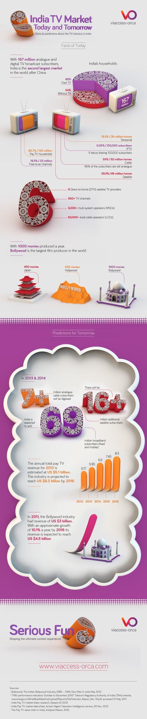 VO_India_Infographic (1).jpg