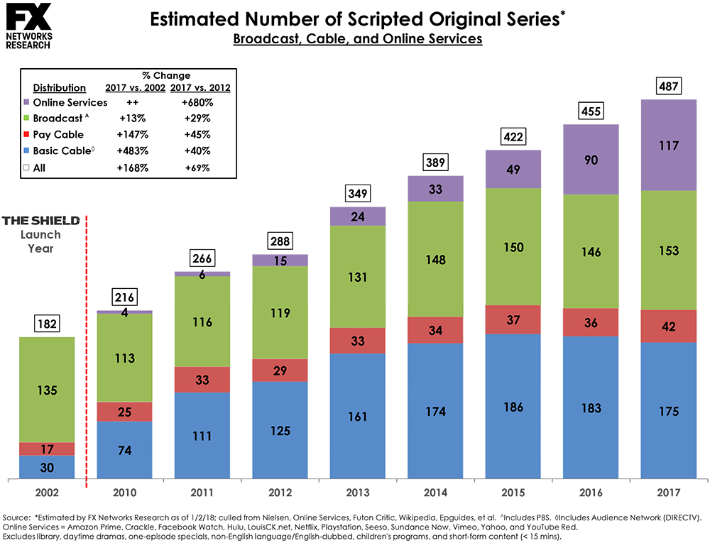 fx-scripted-series-charts-2017